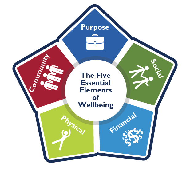 Five Essential Elements of Wellbeing